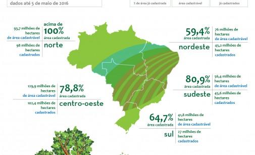 Cruz Machado registra imóveis no Cadastro Ambiental Rural