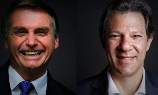 Presidenciável: Bolsonaro e Haddad vão para 2º turno