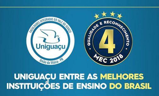 MEC reconhece Uniguaçu como a melhor Instituição de Ensino Superior Presencial da região